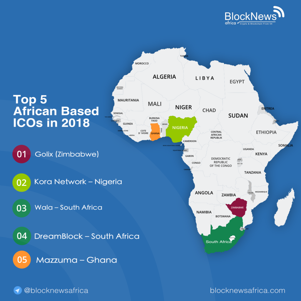 top-icos-in-africa-ico-intital-coin-offering-blocknewsafrica