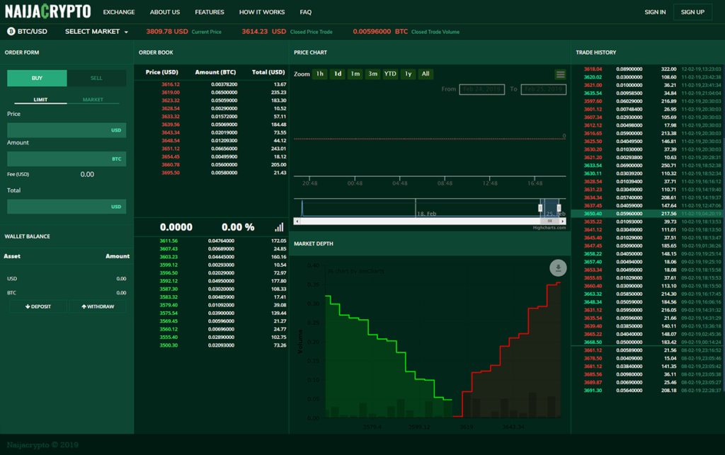 naijacrypt-trade-screenshot