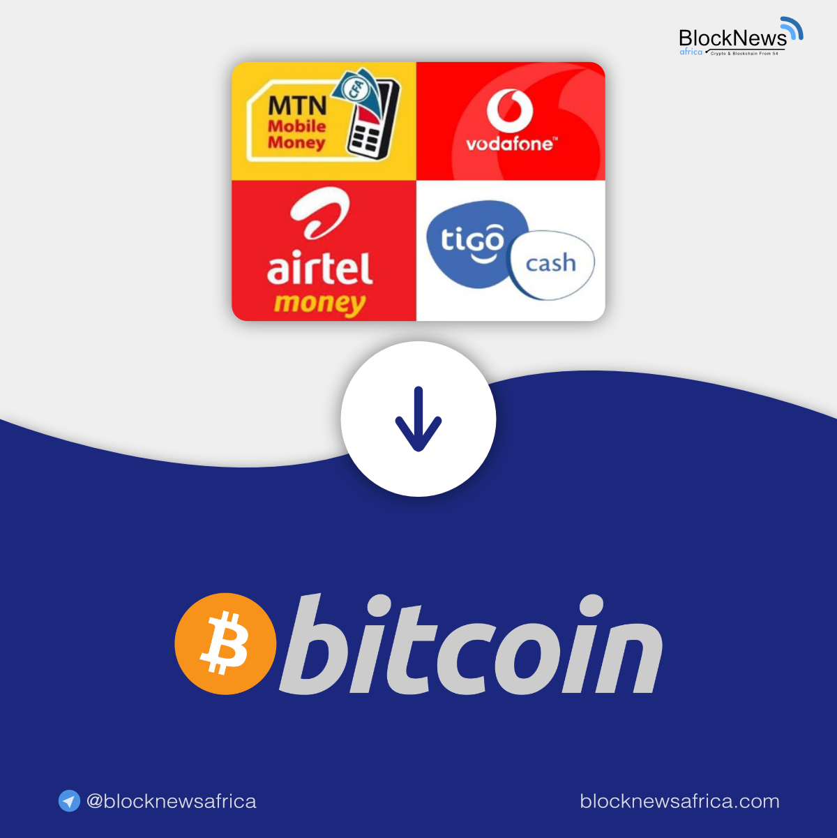 How To Buy Bitcoin in Ghana With Mobile Money (MoMo) in 2019