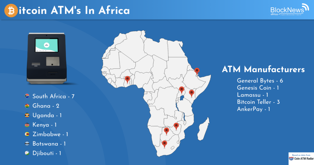 infographic-on-bitcoin-atms-in-africa-location-makers